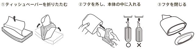 ①ティッシュペーパーを厚さ2cmほど取り、一番上のティッシュをめくり上げ内側にふたつおりにします。 ※図のように一枚出しておきます。  ②本体の中にティッシュペーパーを入れます。ティッシュペーパーは山側を持ち、谷側から入れると詰まらず使用できます。  ③底面のフタをしっかり閉じます。