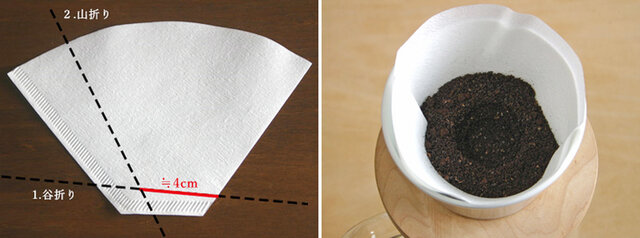 -Point- ・底の部分が4cm程度になるように。 ・ペーパーフィルターのサイズはカリタ103、メリタ1×4をお使いください。 ・コーヒー豆を入れたら表面をならして、お湯が注ぎやすいように中心に凹みをつけます(1杯分の場合はならすだけでOK)。