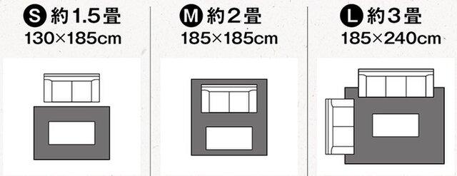 Sサイズは、ちょっとしたスペースに置けるコンパクトな1.5畳サイズ。 Mサイズは、家族が集まるリビングやコタツがあるお部屋などにちょうどいい2畳サイズ。 Lサイズは、広めのリビングでもゆったり使える3畳サイズ。