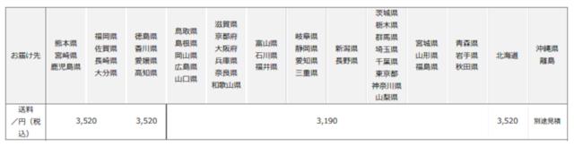 ※複数点ご購入の場合はご注文点数毎に送料が発生いたします。