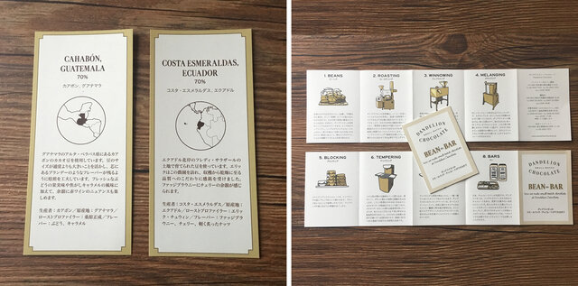 それぞれのチョコレートの原材料であるカカオ豆の産地やフレーバーについて記載されています。 ダンデライオンのBean to Barチョコレートができるまでの製造工程がわかるシートです。